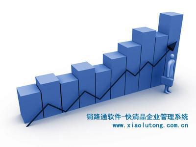 快消品企业管理系统