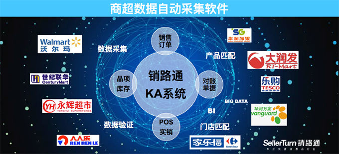 KA商超订单销量库存数据自动采集系统软件